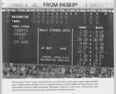 Met Stadium scoreboard during first home game on April 21, 1961